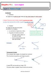 Notion d'angle - 6ème - Cours