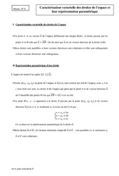 Droites de l'espace – Caractérisation vectorielle – Terminale – Cours