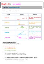 Angles particuliers - 6ème - Cours