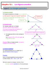 Les triangles particuliers – 6ème – Cours sur les figures usuelles