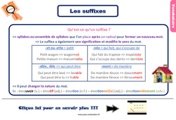 Leçon, trace écrite sur les suffixes au Ce2