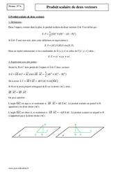 Produit scalaire de deux vecteurs – Terminale – Cours