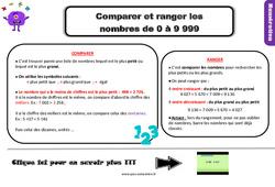 Leçon, trace écrite sur comparer et ranger les nombres de 0 à 9 999 au Ce2