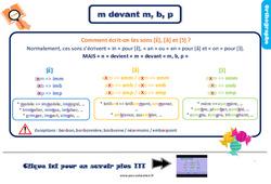 Leçon, trace écrite sur m devant m, b, p au Ce2