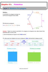Périmètre d'un polygone – 6ème – Cours