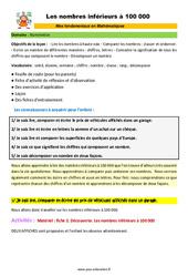 Les nombres inférieurs à 100 000 – CM1 – CM2 – 6ème – SEGPA – EREA – Décrochage scolaire