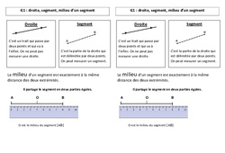 Droite, segment, milieu d'un segment – Ce2 – Leçon