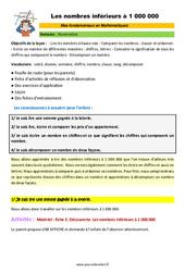 Les nombres inférieurs à 1 000 000 – CM1 – CM2 – 6ème – SEGPA – EREA – Décrochage scolaire