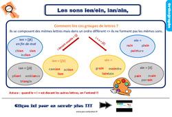 Leçon, trace écrite sur les sons ien/ein, ian/ain – Ce2