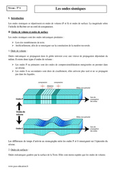 Ondes sismiques – Terminale – Cours