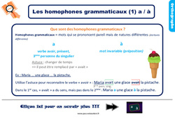 Leçon, trace écrite sur les homophones grammaticaux a / à – Ce2