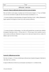 Diffraction – Terminale – Exercices à imprimer