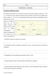 Interférences – Terminale – Exercices corrigés
