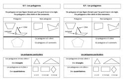 Polygones – Ce2 – Leçon