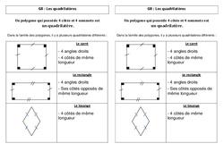 Quadrilatères – Ce2 – Leçon