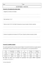 Lois de Kepler – Terminale – Exercices corrigés
