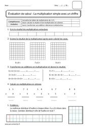 Multiplication avec un chiffre – Ce1 – Bilan à imprimer