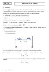 Troisième loi de Newton – Terminale – Cours