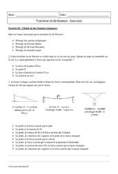 Troisième loi de Newton – Terminale – Exercices corrigés