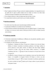 Interférences – Terminale – Cours