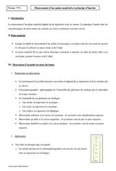 Mouvement d'un point matériel et principe d'inertie – Terminale – Cours