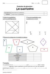 Quadrilatères - Cm1 - Bilan