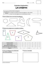 Polygones - Cm1 - Bilan à imprimer