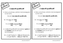 Adjectif qualificatif – Ce1 – Leçon