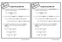 Adjectif qualificatif – Ce2 – Leçon