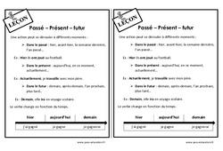 Passé – Présent – futur – Ce2 – Leçon à imprimer