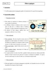 Fibres optiques - Terminale - Cours