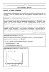 Fibres optiques - Terminale - Exercices corrigés