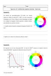 Spectres UV – Visibles des espèces colorées – Terminale – Exercices corrigés