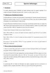 Spectres infrarouges – Terminale – Cours