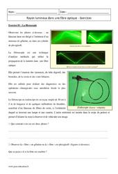Fibre optique – Rayon lumineux – Terminale – Exercices corrigés
