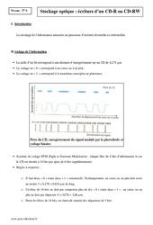 Stockage optique - Ecriture d'un CDR ou CDRW - Terminale - Cours