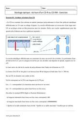 Ecriture d'un CDR ou CDRW - Stockage optique - Terminale - Exercices corrigés
