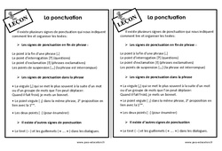 Ponctuation – Cm1 – Leçon