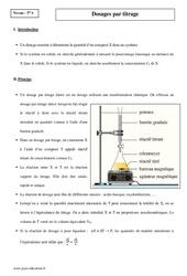 Dosages par titrage - Terminale - Cours