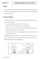 Techniques utilisées lors d une synthèse – Terminale – Cours