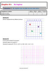 Se repérer sur un plan ou sur une carte - 6ème - Evaluation avec la correction