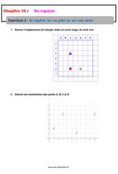 Se repérer sur un plan ou sur une carte – 6ème – Révisions – Exercices avec correction