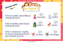 La lettre S - Cycle 2 - Affiches de classe