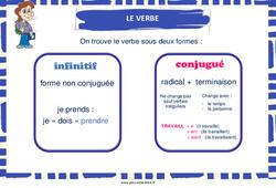 Le verbe – Cycle 2 – Cycle 3 – Affiche de classe