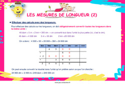 Mesures de longueur - Cycle 2 - Cycle 3 - Affiches de classe