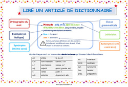 Lire un article de dictionnaire - Cycle 3 - Affiche