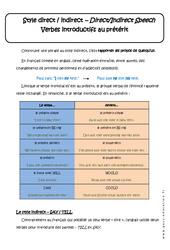 Style direct et indirect – Verbes introductifs au prétérit – 3ème – Cours