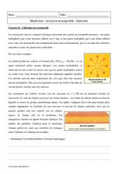 Structure et propriété – Matériaux – Terminale – Exercices corrigés