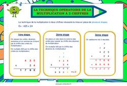 La technique opératoire de la multiplication à 2 chiffres - Cycle 2 - Affiche de classe