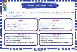 Le présent des verbes en -er - Cycle 3 - Affiche de classe